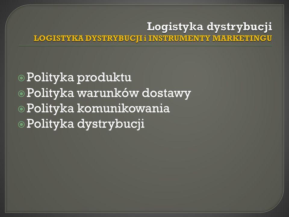 Logistyka dystrybucji LOGISTYKA DYSTRYBUCJI i INSTRUMENTY MARKETINGU