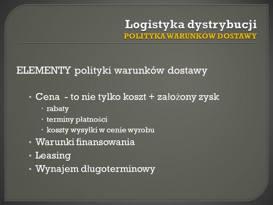 Logistyka dystrybucji POLITYKA WARUNKÓW DOSTAWY