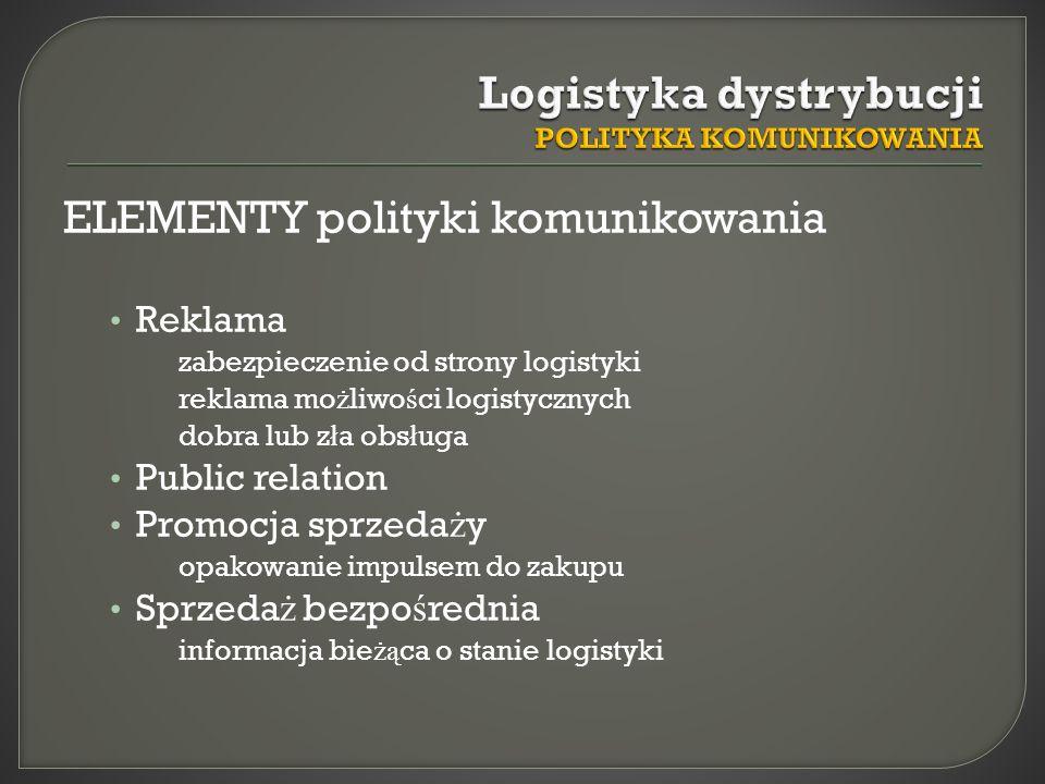 Logistyka dystrybucji POLITYKA KOMUNIKOWANIA