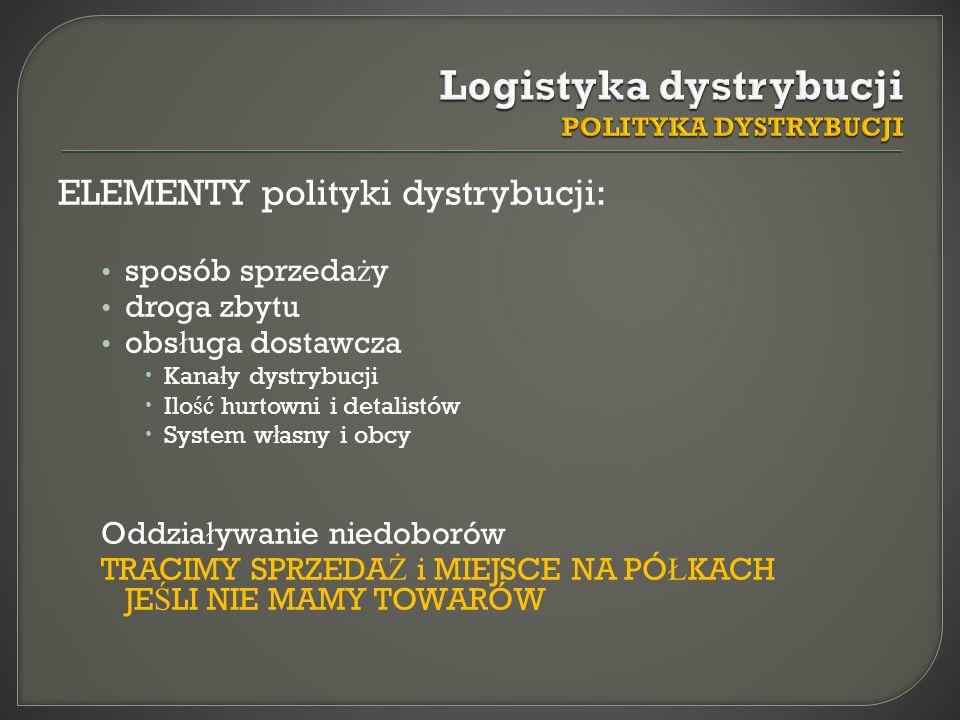 Logistyka dystrybucji POLITYKA DYSTRYBUCJI