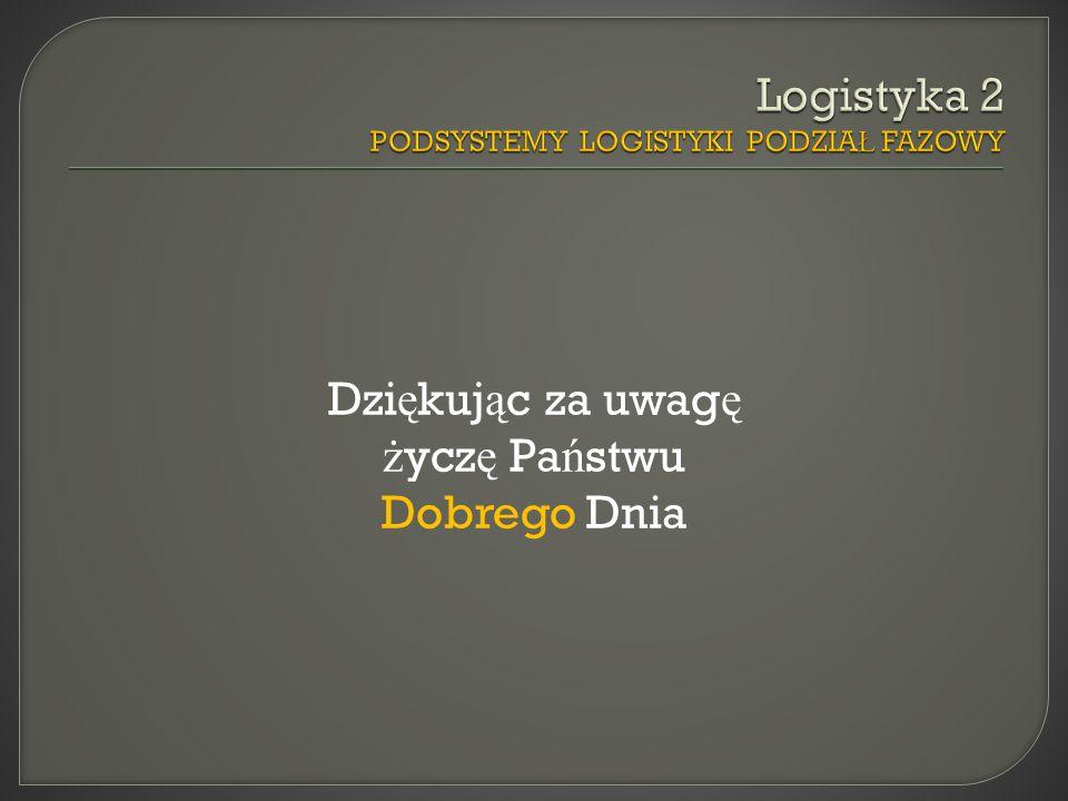 Logistyka 2 PODSYSTEMY LOGISTYKI PODZIAŁ FAZOWY