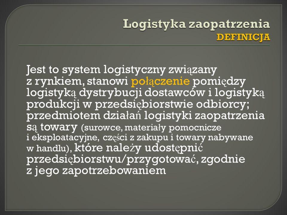 Logistyka zaopatrzenia DEFINICJA