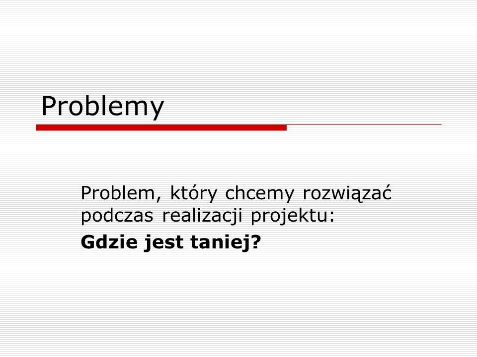 Problemy Problem, który chcemy rozwiązać podczas realizacji projektu: