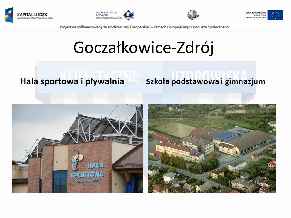 Goczałkowice-Zdrój Hala sportowa i pływalnia