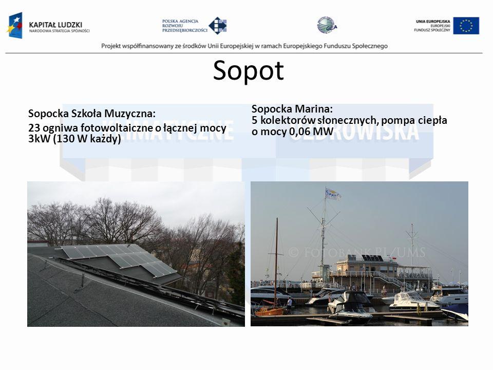Sopot Sopocka Marina: 5 kolektorów słonecznych, pompa ciepła o mocy 0,06 MW. Sopocka Szkoła Muzyczna: