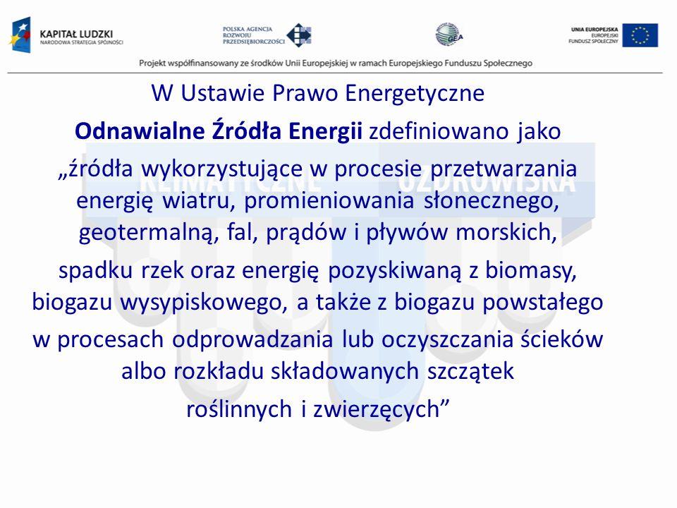 """W Ustawie Prawo Energetyczne Odnawialne Źródła Energii zdefiniowano jako """"źródła wykorzystujące w procesie przetwarzania energię wiatru, promieniowania słonecznego, geotermalną, fal, prądów i pływów morskich, spadku rzek oraz energię pozyskiwaną z biomasy, biogazu wysypiskowego, a także z biogazu powstałego w procesach odprowadzania lub oczyszczania ścieków albo rozkładu składowanych szczątek roślinnych i zwierzęcych"""