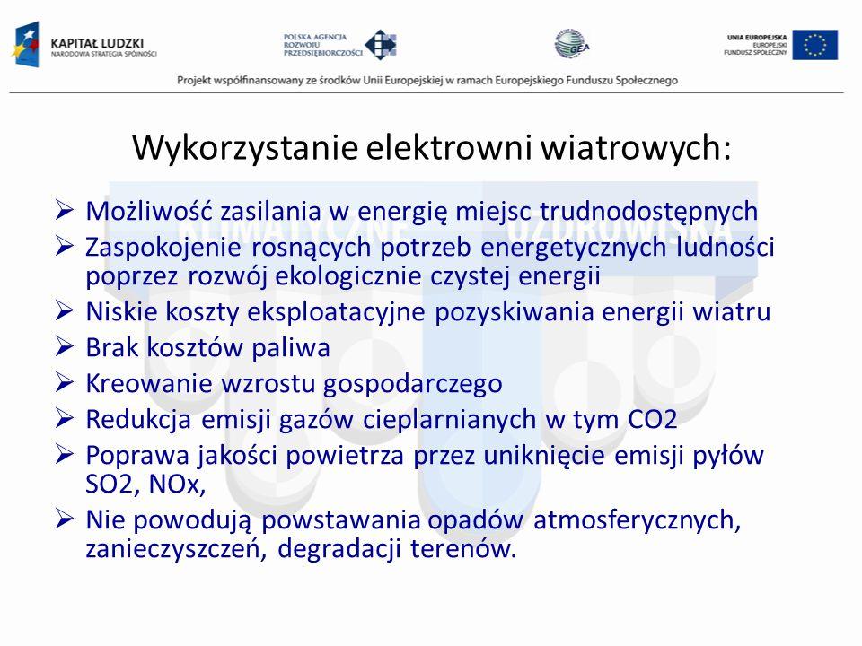 Wykorzystanie elektrowni wiatrowych: