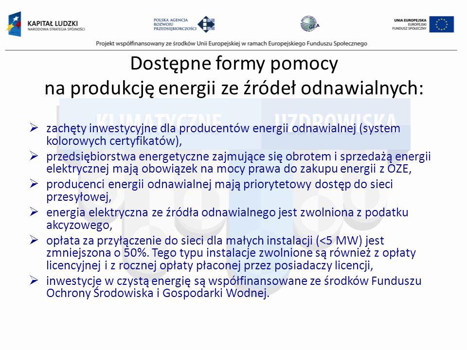 Dostępne formy pomocy na produkcję energii ze źródeł odnawialnych: