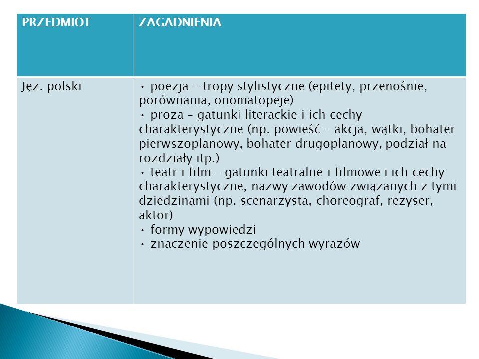 PRZEDMIOT ZAGADNIENIA. Jęz. polski. • poezja – tropy stylistyczne (epitety, przenośnie, porównania, onomatopeje)