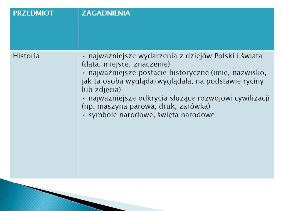 PRZEDMIOT ZAGADNIENIA. Historia. • najważniejsze wydarzenia z dziejów Polski i świata (data, miejsce, znaczenie)