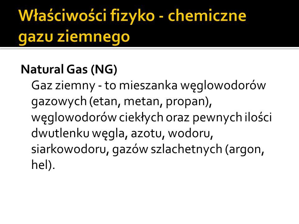 Właściwości fizyko - chemiczne gazu ziemnego
