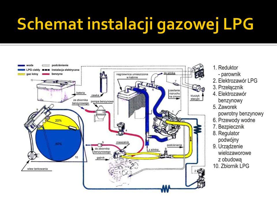 Schemat instalacji gazowej LPG