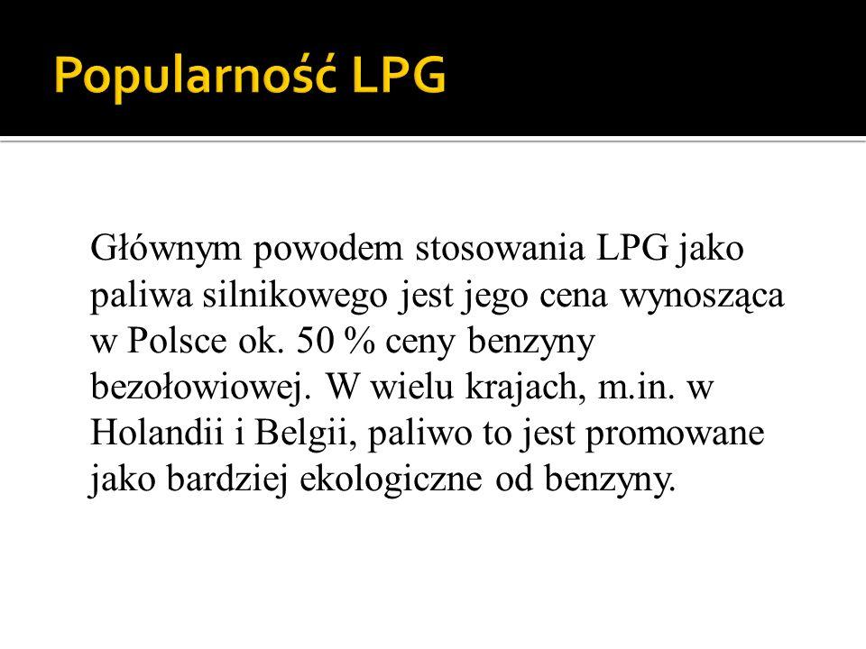 Popularność LPG