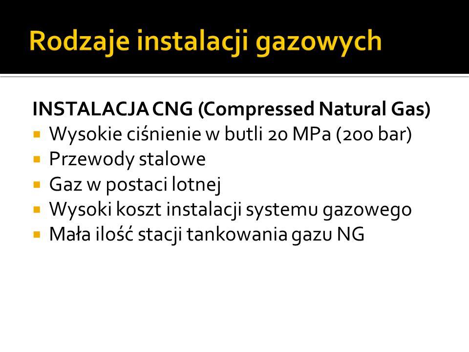 Rodzaje instalacji gazowych