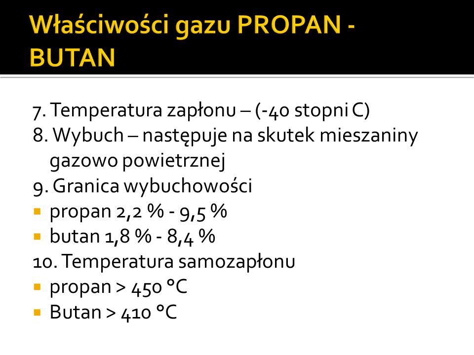 Właściwości gazu PROPAN - BUTAN
