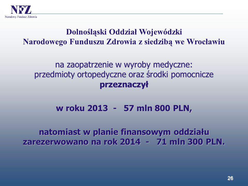 Dolnośląski Oddział Wojewódzki Narodowego Funduszu Zdrowia z siedzibą we Wrocławiu