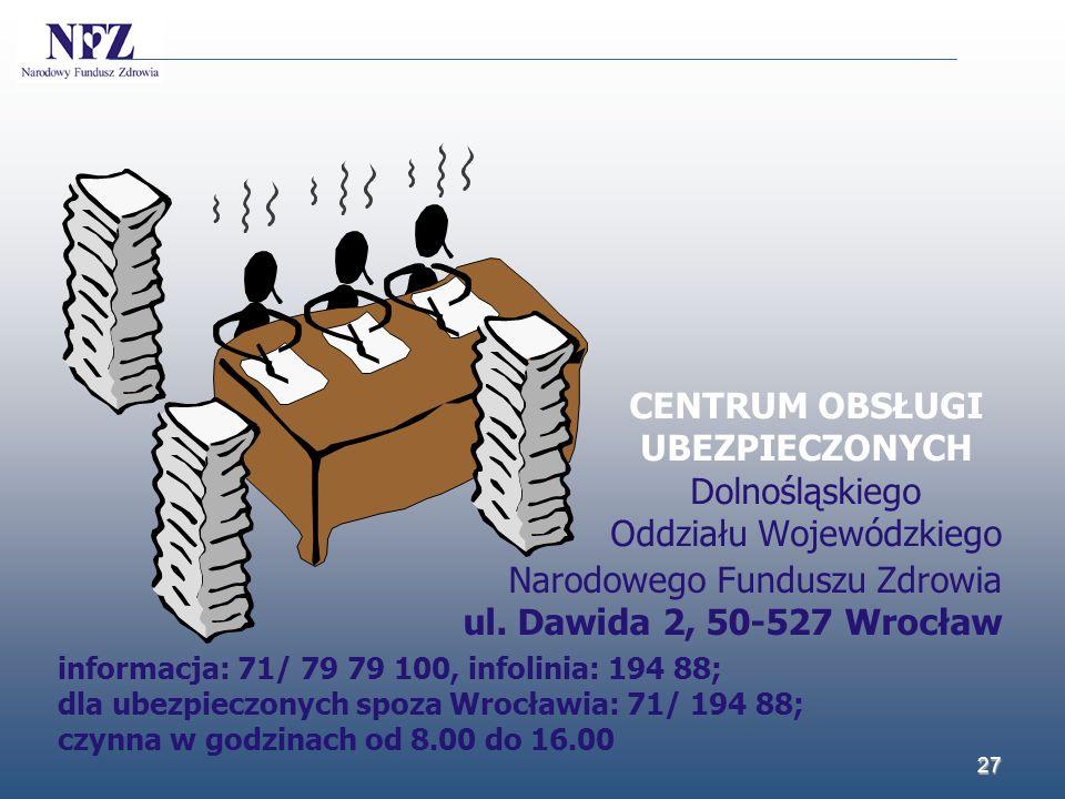 CENTRUM OBSŁUGI UBEZPIECZONYCH Dolnośląskiego Oddziału Wojewódzkiego