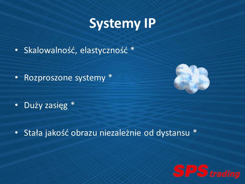 Systemy IP Skalowalność, elastyczność * Rozproszone systemy *