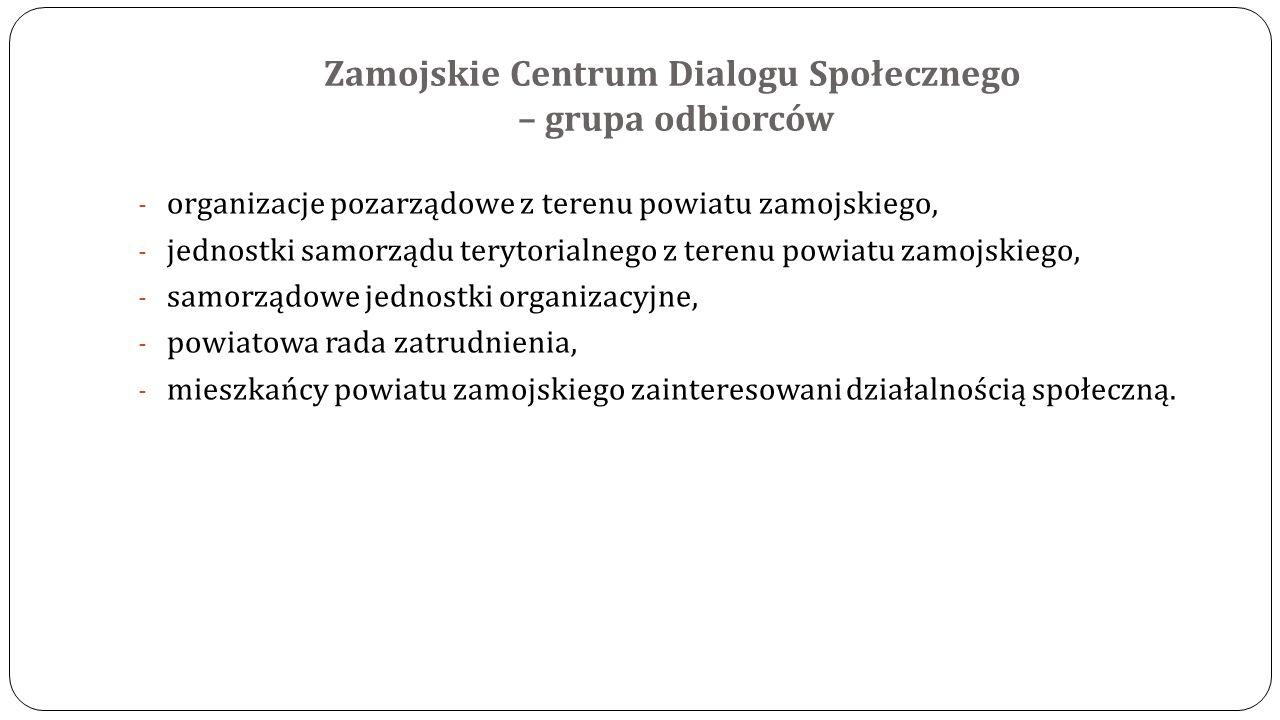 Zamojskie Centrum Dialogu Społecznego – grupa odbiorców