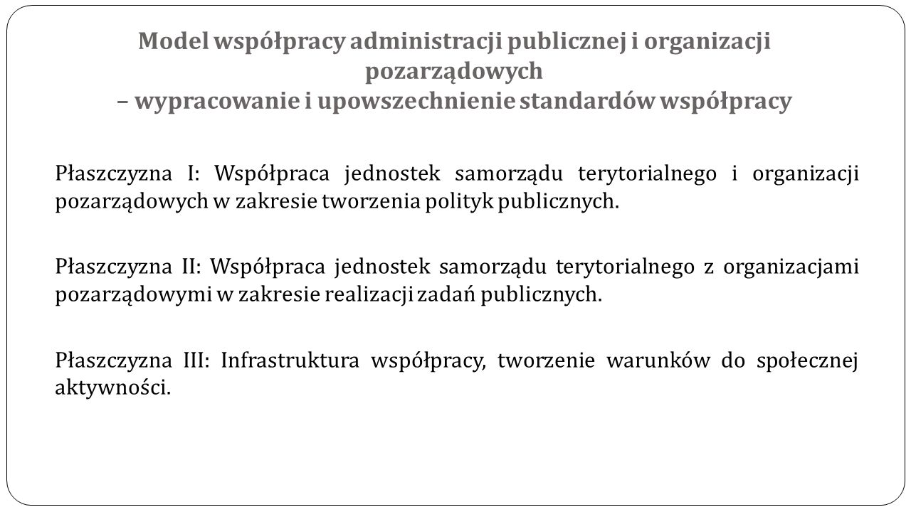 Model współpracy administracji publicznej i organizacji pozarządowych – wypracowanie i upowszechnienie standardów współpracy
