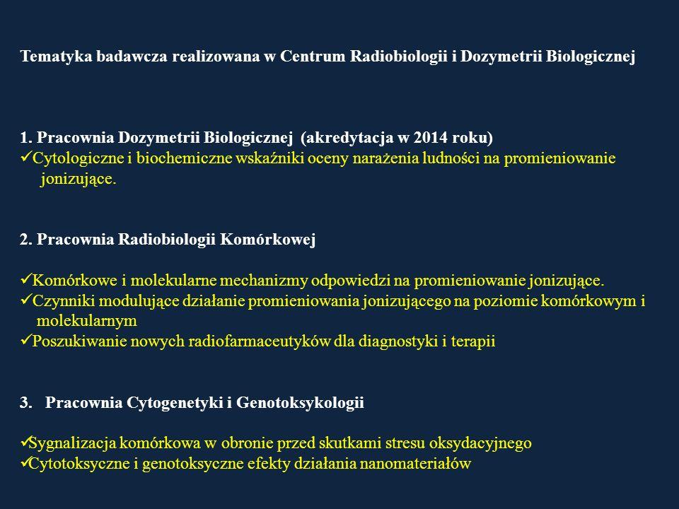 Tematyka badawcza realizowana w Centrum Radiobiologii i Dozymetrii Biologicznej