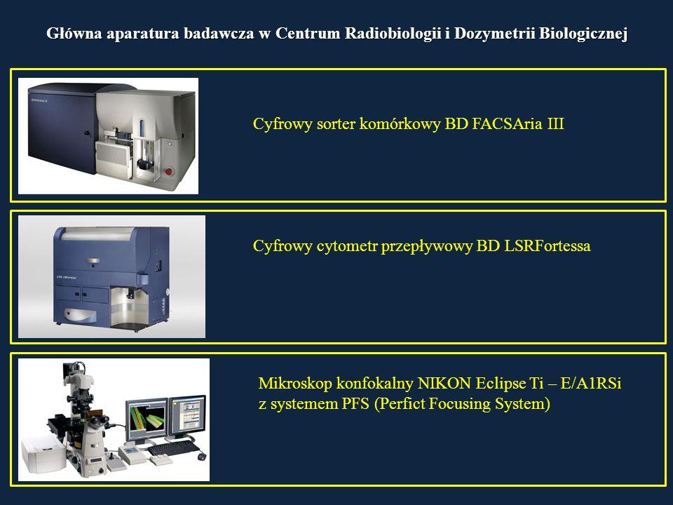 Główna aparatura badawcza w Centrum Radiobiologii i Dozymetrii Biologicznej