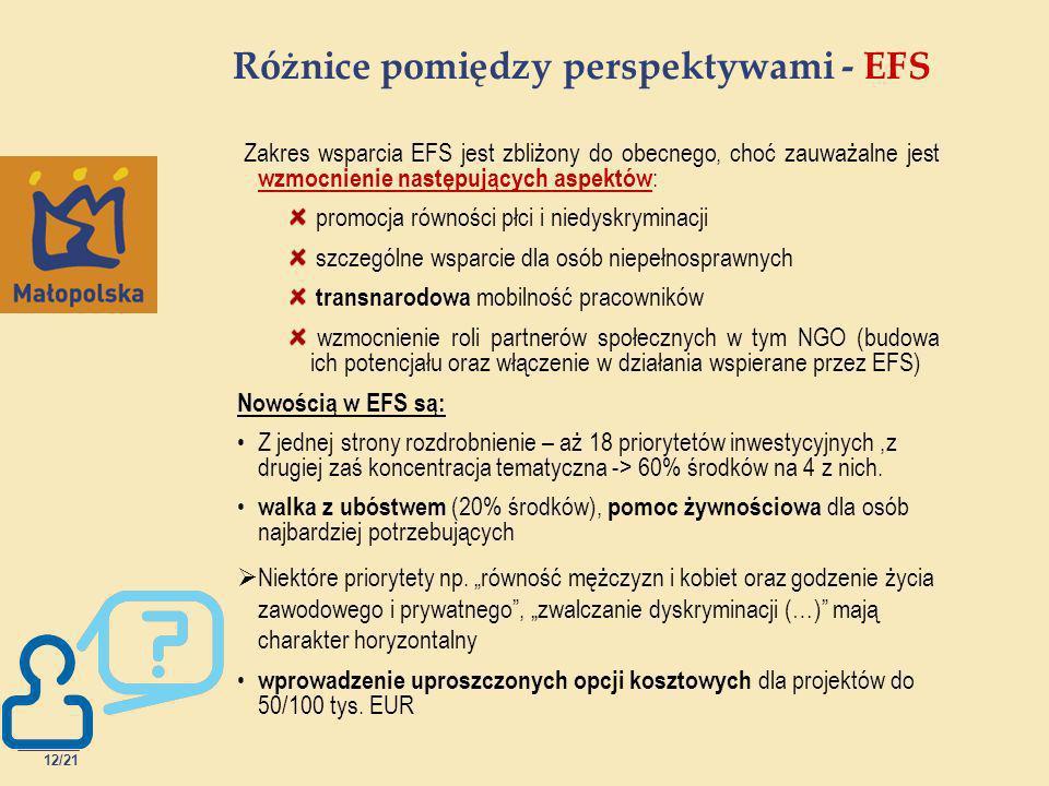 Różnice pomiędzy perspektywami - EFS