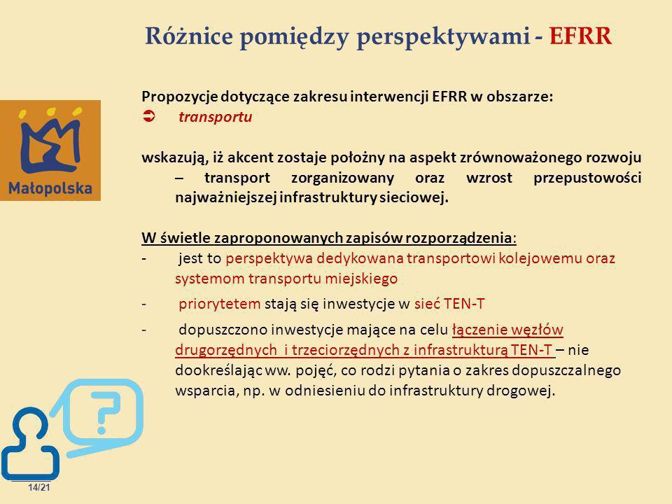 Różnice pomiędzy perspektywami - EFRR
