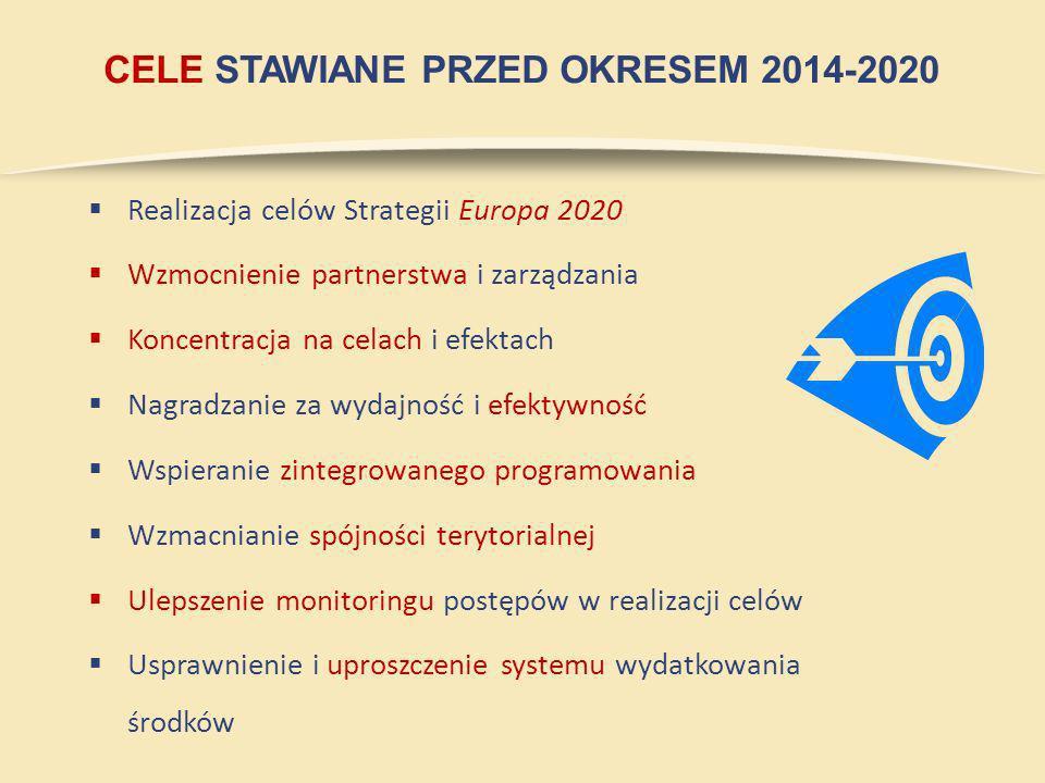 CELE STAWIANE PRZED OKRESEM 2014-2020