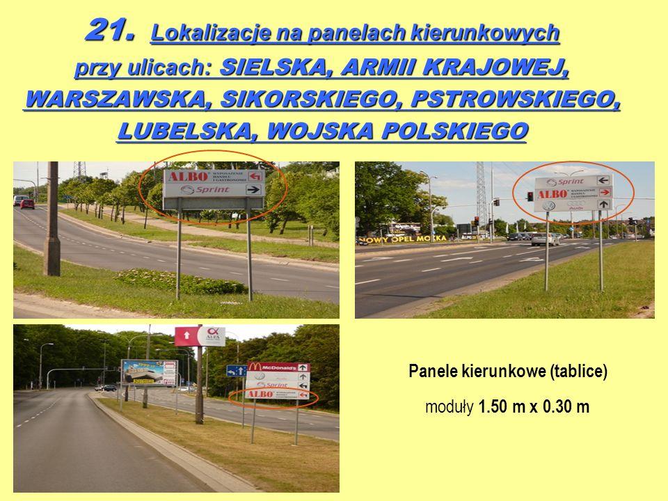 Panele kierunkowe (tablice)