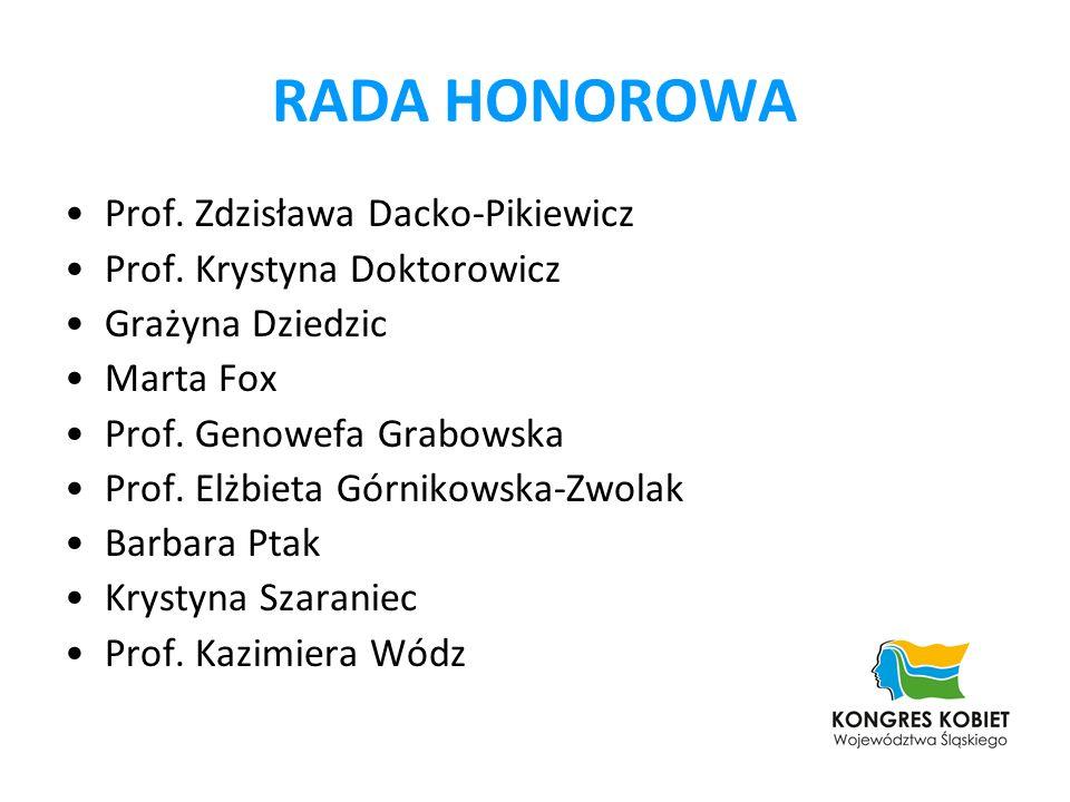 RADA HONOROWA Prof. Zdzisława Dacko-Pikiewicz