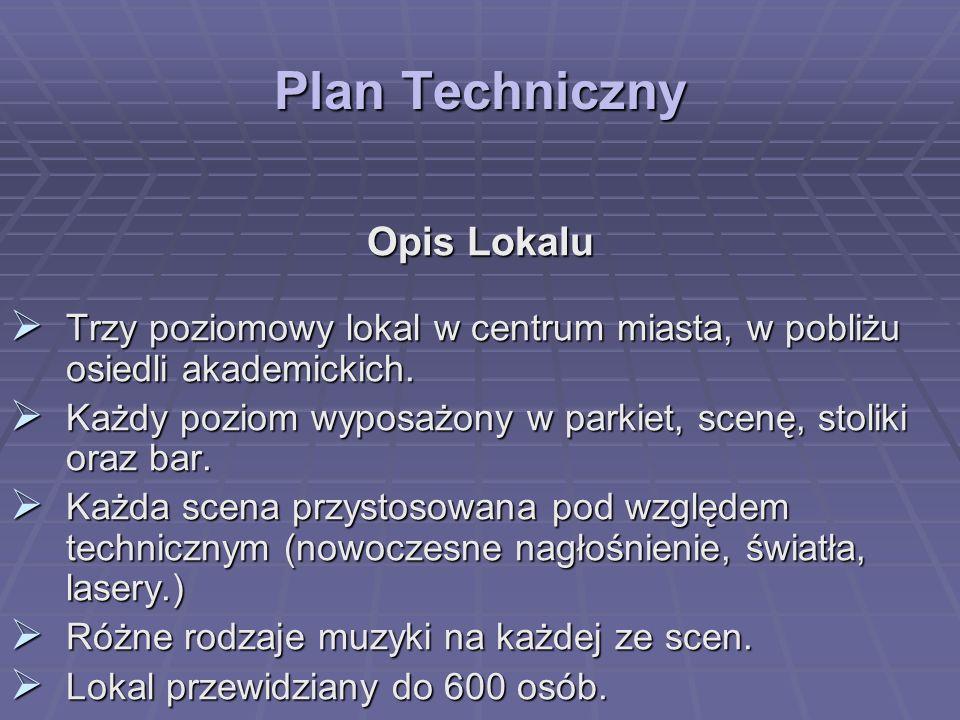 Plan Techniczny Opis Lokalu
