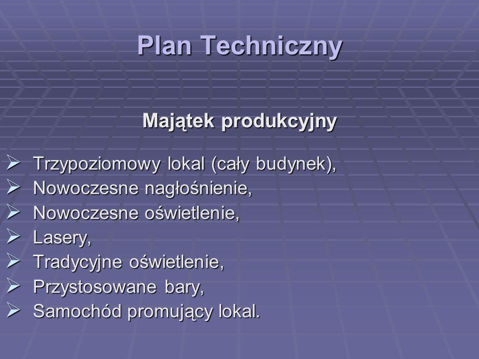 Plan Techniczny Majątek produkcyjny