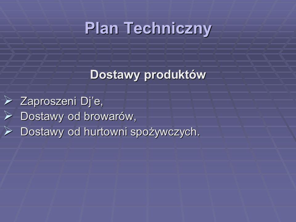 Plan Techniczny Dostawy produktów Zaproszeni Dj'e,