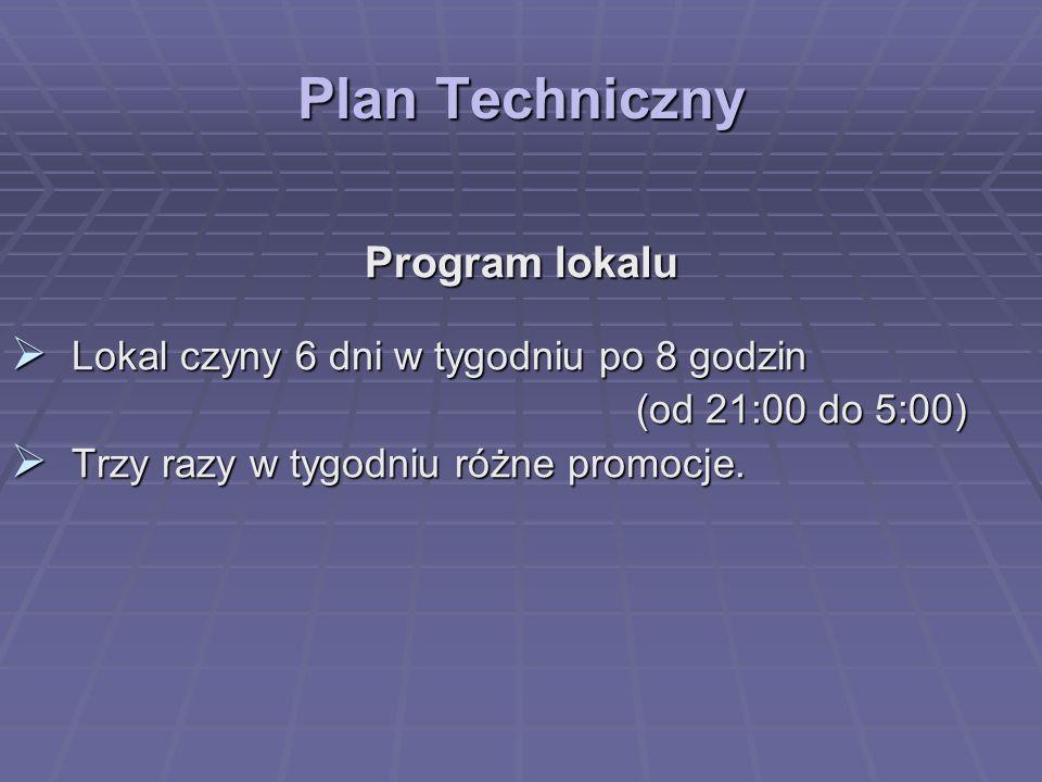 Plan Techniczny Program lokalu