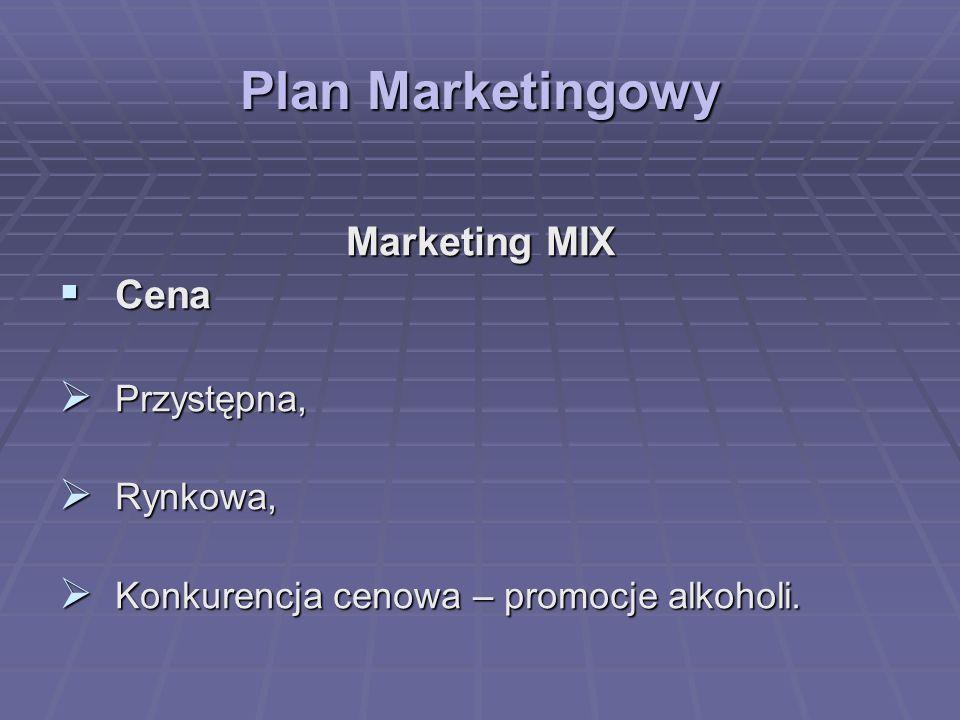 Plan Marketingowy Marketing MIX Cena Przystępna, Rynkowa,
