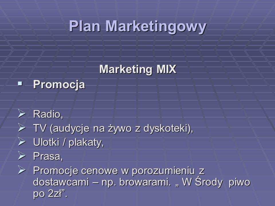 Plan Marketingowy Marketing MIX Promocja Radio,