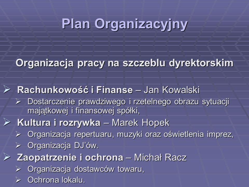 Organizacja pracy na szczeblu dyrektorskim