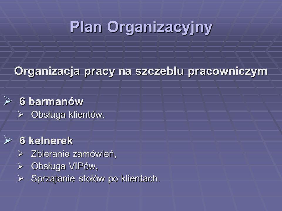 Organizacja pracy na szczeblu pracowniczym