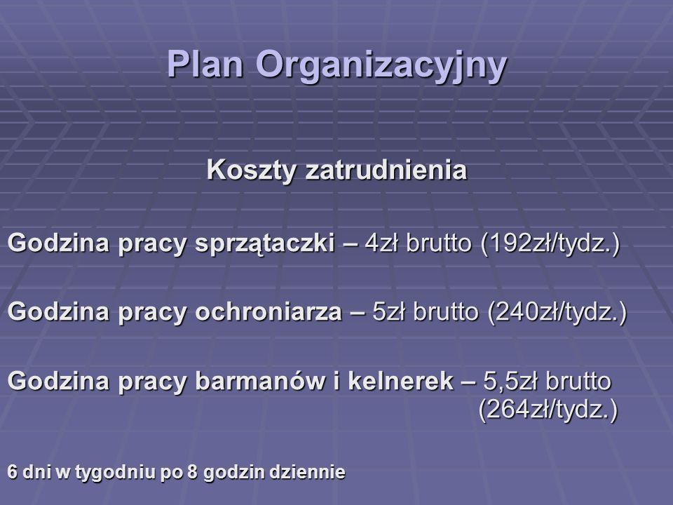 Plan Organizacyjny Koszty zatrudnienia