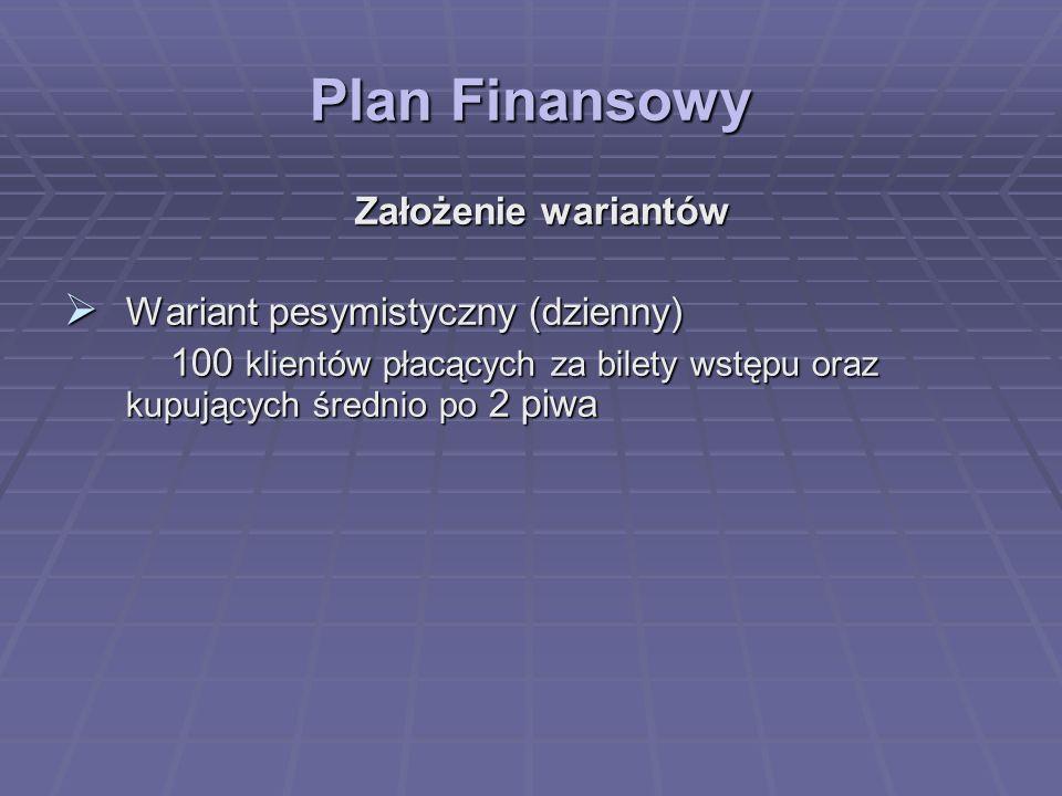 Plan Finansowy Założenie wariantów Wariant pesymistyczny (dzienny)
