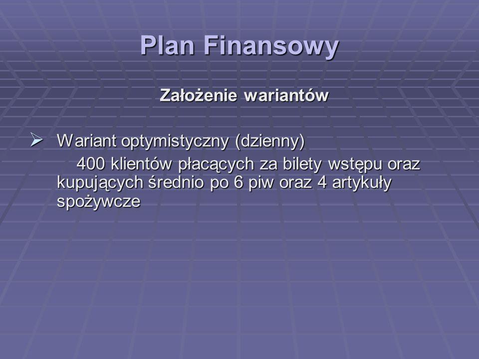 Plan Finansowy Założenie wariantów Wariant optymistyczny (dzienny)