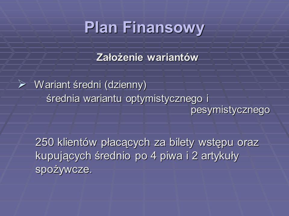Plan Finansowy Założenie wariantów. Wariant średni (dzienny) średnia wariantu optymistycznego i pesymistycznego.