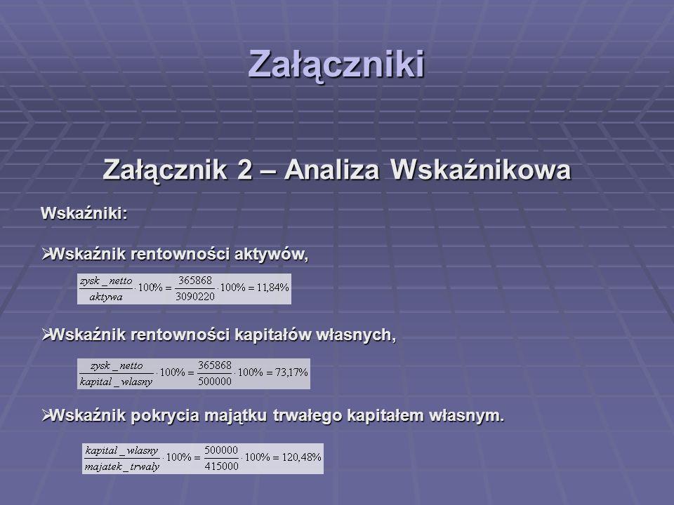 Załącznik 2 – Analiza Wskaźnikowa