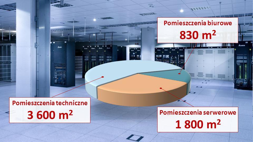 Pomieszczenia biurowe Pomieszczenia techniczne Pomieszczenia serwerowe