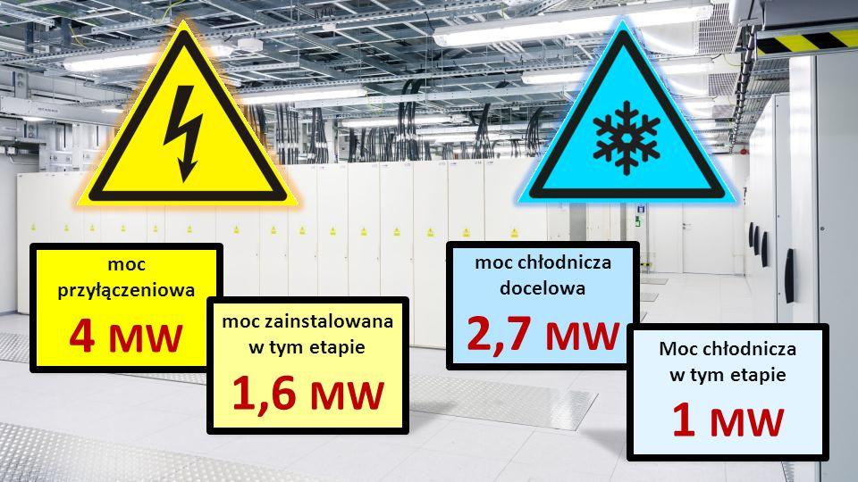 moc zainstalowana w tym etapie 1,6 MW Moc chłodnicza w tym etapie