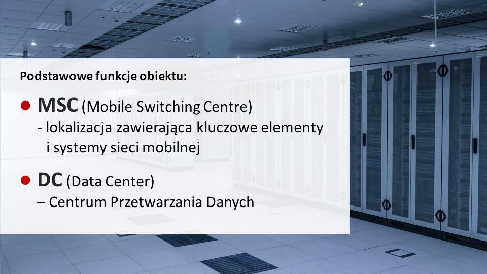 DC (Data Center) – Centrum Przetwarzania Danych