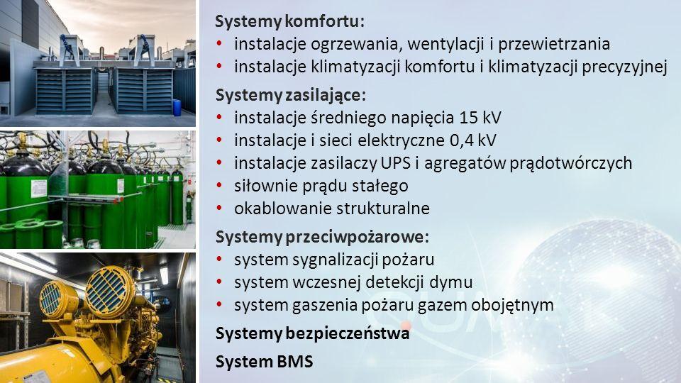 Systemy komfortu: instalacje ogrzewania, wentylacji i przewietrzania. instalacje klimatyzacji komfortu i klimatyzacji precyzyjnej.