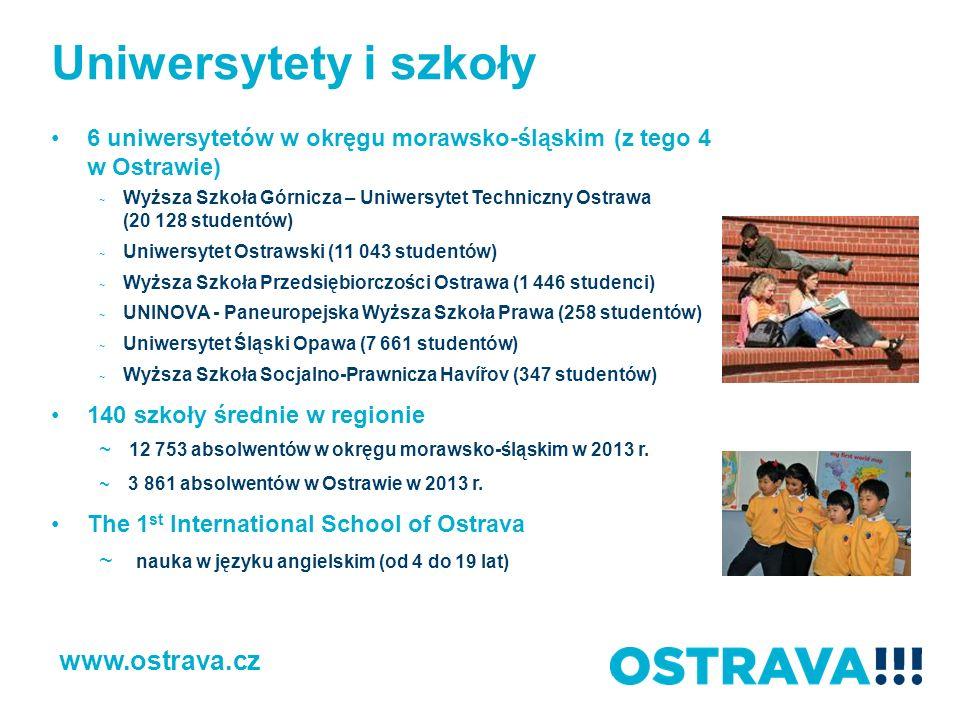 Uniwersytety i szkoły www.ostrava.cz
