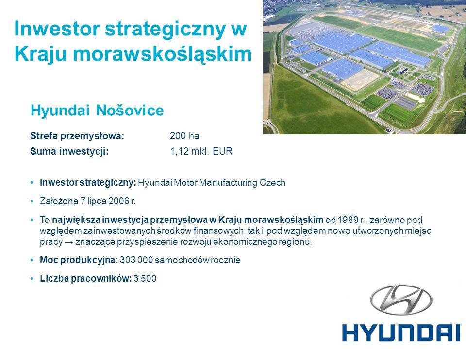 Inwestor strategiczny w Kraju morawskośląskim